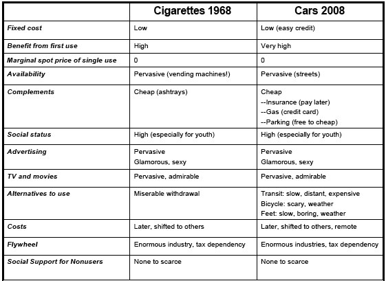 cheap cigarettes in United Kingdom UK
