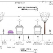 TIGER project comes with Portland's first two-way cycle track