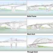 Tell Multnomah County what type of Sellwood Bridge you want