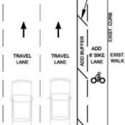 New buffered bike lane on SE Division (in Gresham)