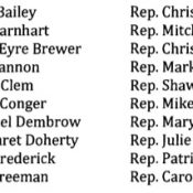 20 Oregon legislators sign letter calling for pause on CRC project