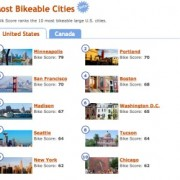 Portland 2nd to Minneapolis in new 'Bike Score' rankings