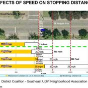 PBOT preps plans to roll out new 20 mph speed limit signs