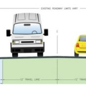 Bike lanes coming to outer SE Powell: A missed opportunity?