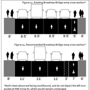 NW Broadway to get 10-foot buffered bike lanes