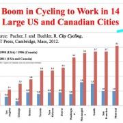 What caused Portland's biking boom?