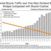 Ask BikePortland: How can I convince my friend that cycling is safe?