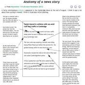 Language Matters: Despising 'avid cyclist' and a news story anatomy