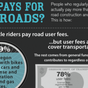 Do bikes get a free ride? Advocates' infographic shows why not (updated)