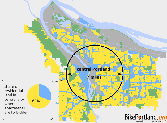 Maybe this is why you can't afford to rent in the central city -  BikePortland org