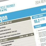 Oregon ranked 5th most bike-friendly state by the League