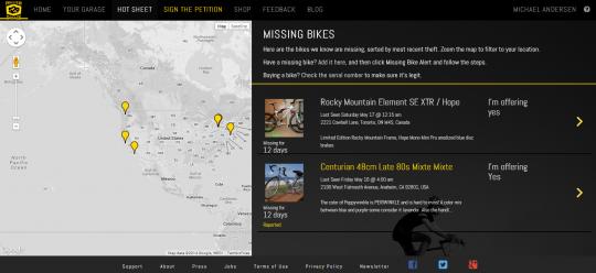 missing bikes