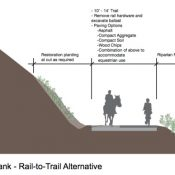 First look at potential trail designs for Salmonberry Corridor