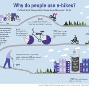 Infographic expands on local e-bike research, but the biggest puzzle remains