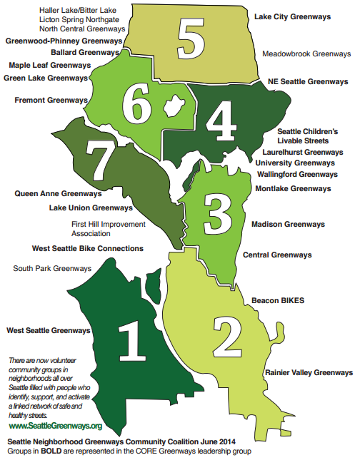 greenways groups map