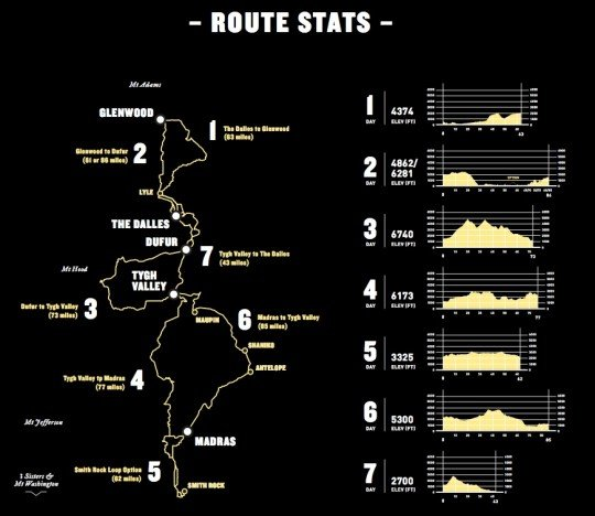 cycleoregonroute