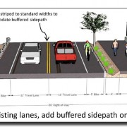 New path will link Sellwood to Milwaukie on SE 17th