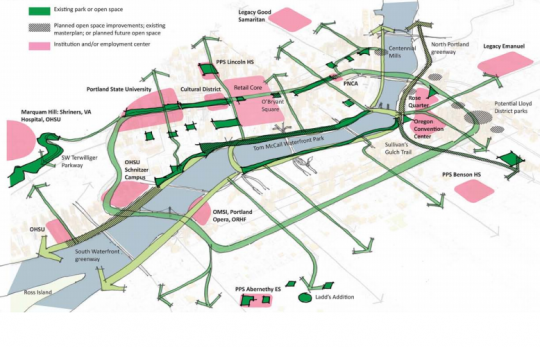 green loop visualization