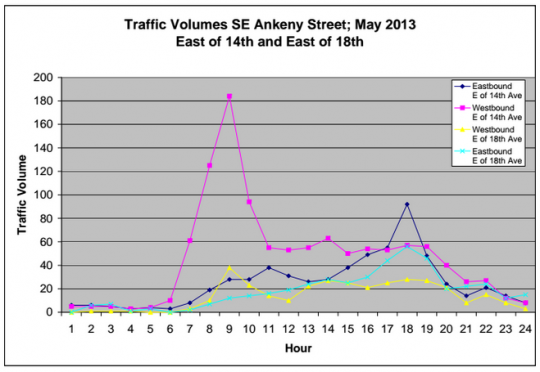volume ankeny 2013