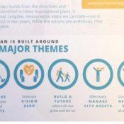 A sneak peek at PBOT's upcoming two-year action plan