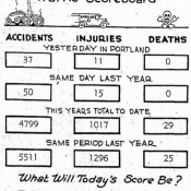 In 1934, The Oregonian's 'Let's Quit Killing' campaign declared a war on traffic deaths