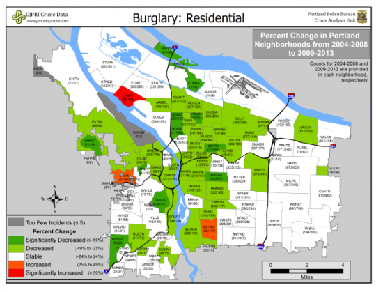 residential burglarly neighborhood change