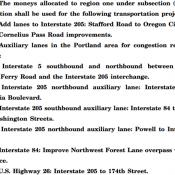 New transportation bill in Salem includes $78 million to widen Portland-area freeways – UPDATED