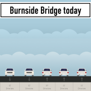 What could a better Burnside Bridge look like? Three possibilities