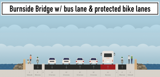 burnside-bridge-w-bus-lane--protected-bike-lanes