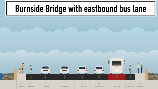 burnside-bridge-with-eastbound-bus-lane (1)