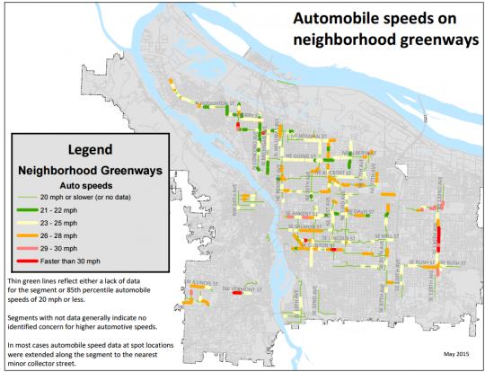 greenway auto speeds
