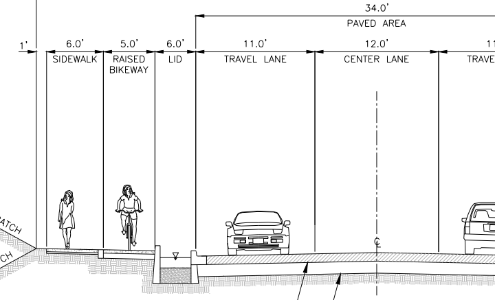 Vancouver plans its first raised bike lane - BikePortland org