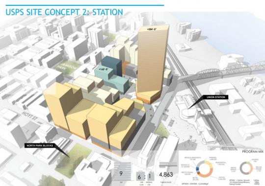 station concept