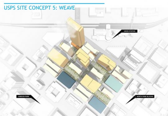weave concept