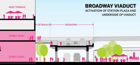 broadway viaduct