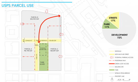 green loop access map