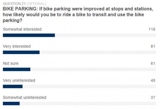 better parking would help
