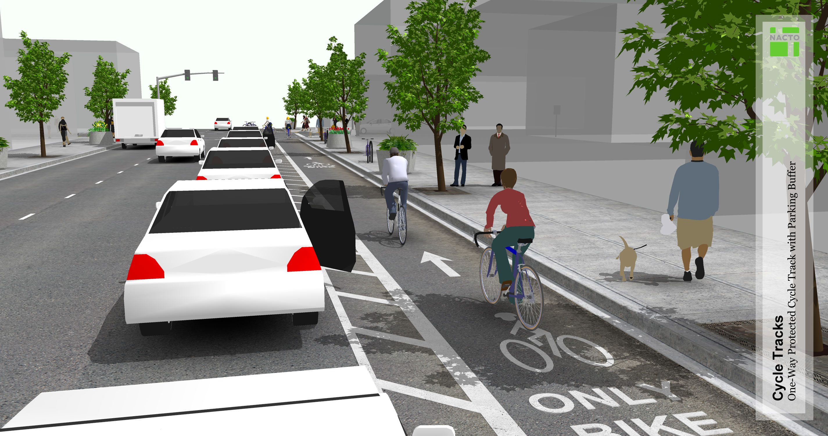 City Proposes Parking Protected Bike Lanes For Gateway