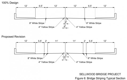 sellwoodstripingchangesdrawing
