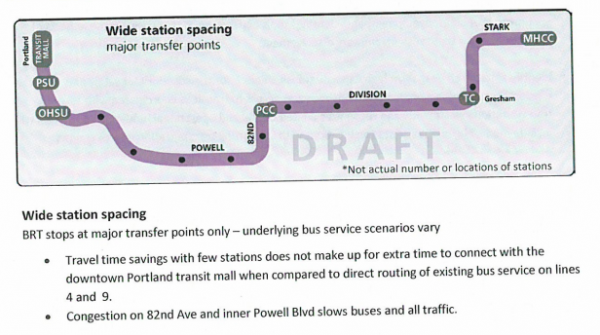 wide station spacing