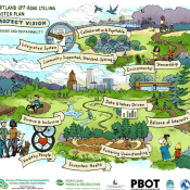 Off-Road Cycling Master Plan Advisory Committee Meeting