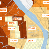 NW Portland is beautiful, but that doesn't mean it's just for rich people