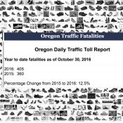 400+ pairs of shoes needed to mark Oregon deaths this year on 'World Day of Remembrance'