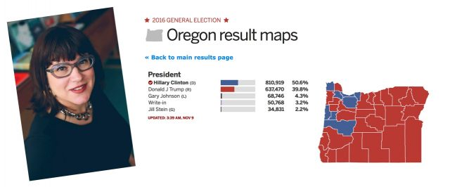 Eudaly scores upset win for council spot while Clinton's win in Oregon wasn't enough to carry her to victory.