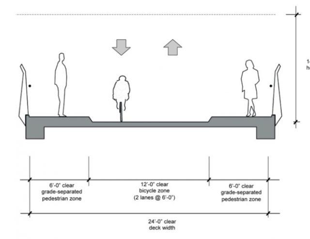 bridge-corss-section