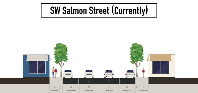 sw-salmon-street-currently-2