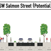 PSU transportation class projects: A Safer SW Salmon Street by Ross Peizer