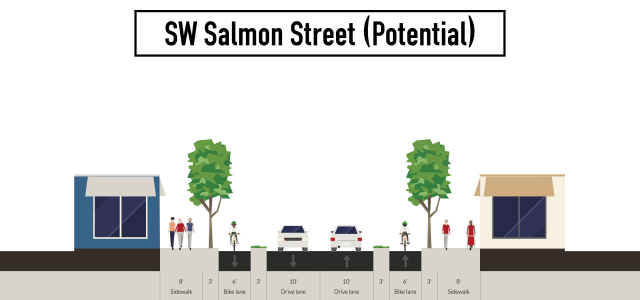 sw-salmon-street-potential-2