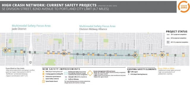 PBOT shared this graphic of their current plan to tame traffic on outer SE Division Street.