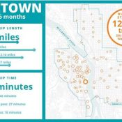 City survey: Biketown's 38,000 riders have boosted economy, reduced car trips since launch